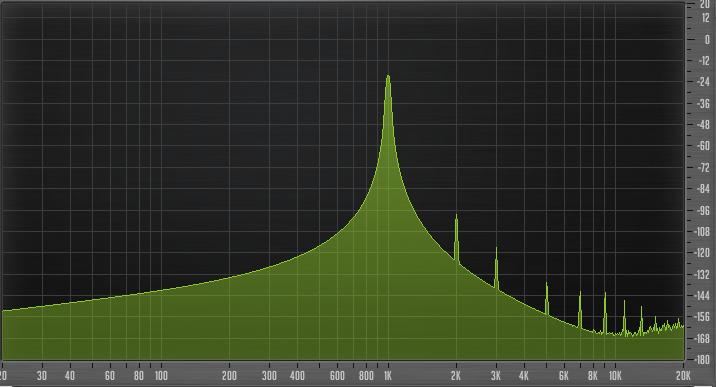 Disattivando la modalità XFMR si nota un evidente decremento delle armoniche sopra i 6 kHz
