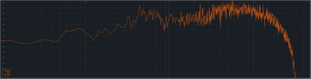03 Come si presenta il profilo spettrale di un crash