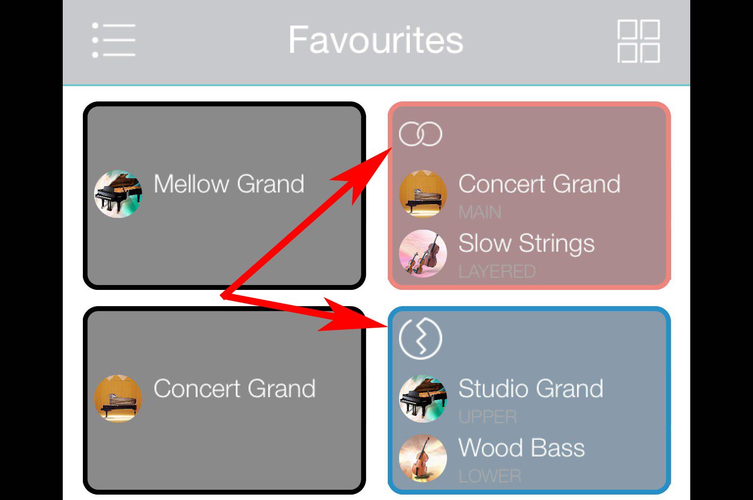 Il menu Favourites della app Kawai Sound Museum: le icone evidenziate dalle frecce rosse indicano rispettivamente la modalità layer (in alto) e split (in basso) impostata per ogni combinazione di preset