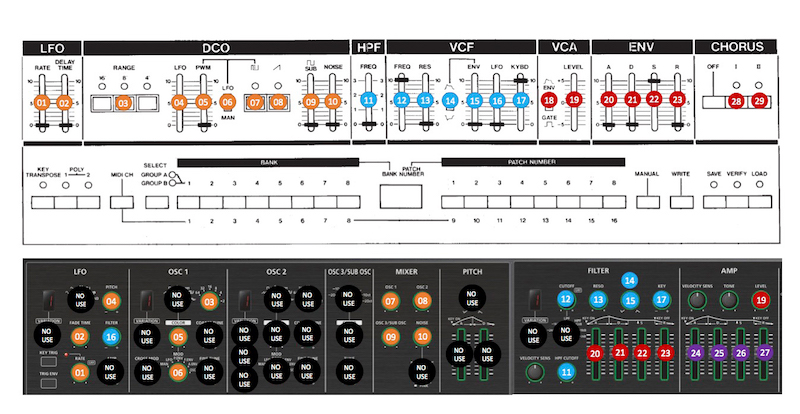 roland system-8 programmazione  review audiofader