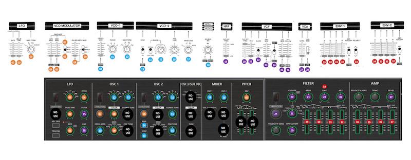 roland system 8 programmazione  opinions audiofader