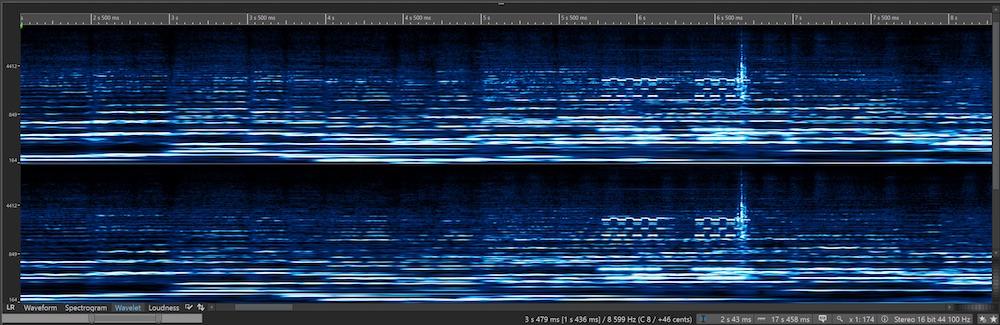 La modalità di visualizzazione Wavelet