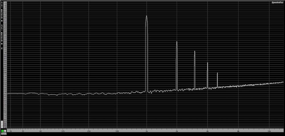 La distorsione armonica indotta quando i buffer sono in bypass