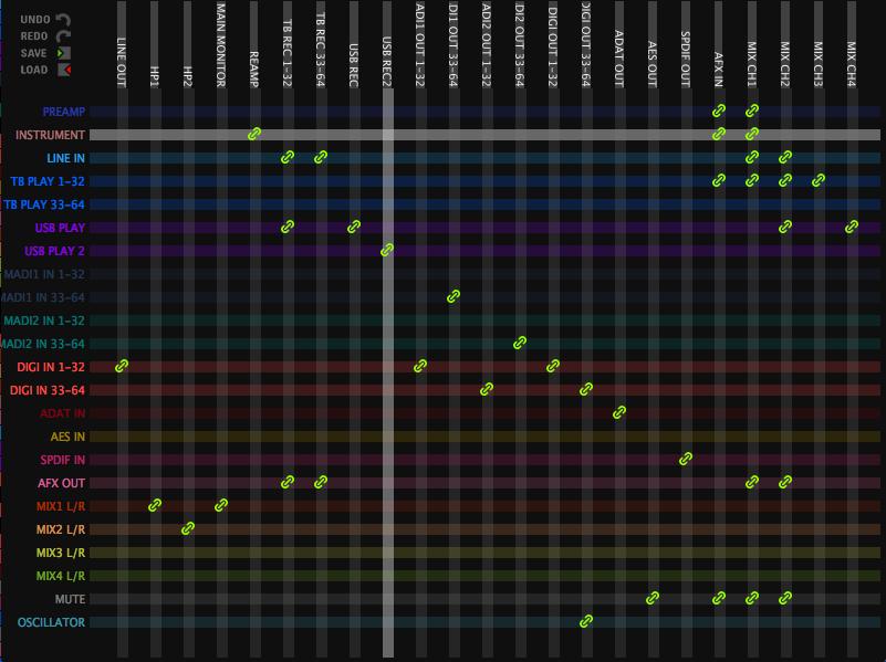 La sezione del routing relativa alla matrice