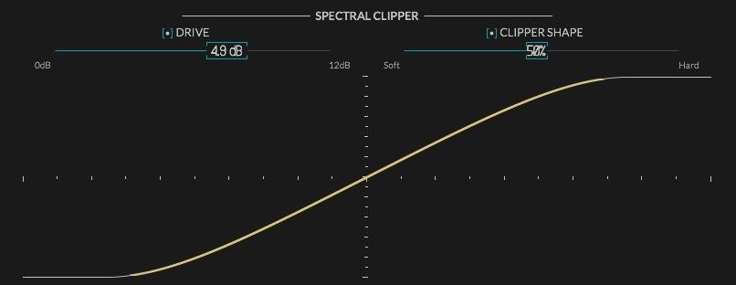 I controlli di Spectral Clipper
