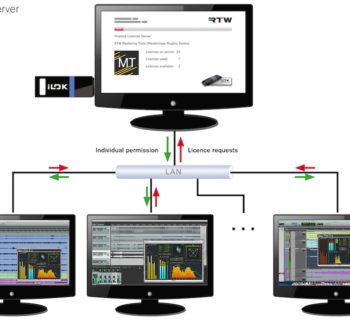 monitoring loudness meter