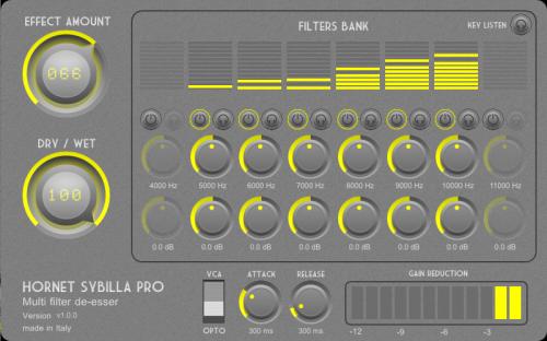 HoRNet Sybilla Pro plug-in audio