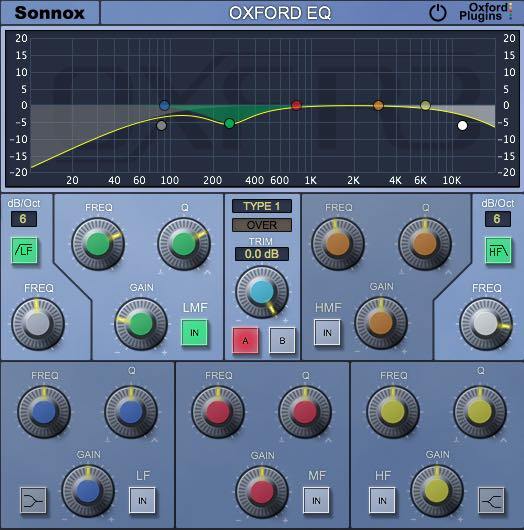 Universal Audio UAD Sonnox Oxford Eq Tutorial Mix Voce mixing itb software virtual plug-in audiofader