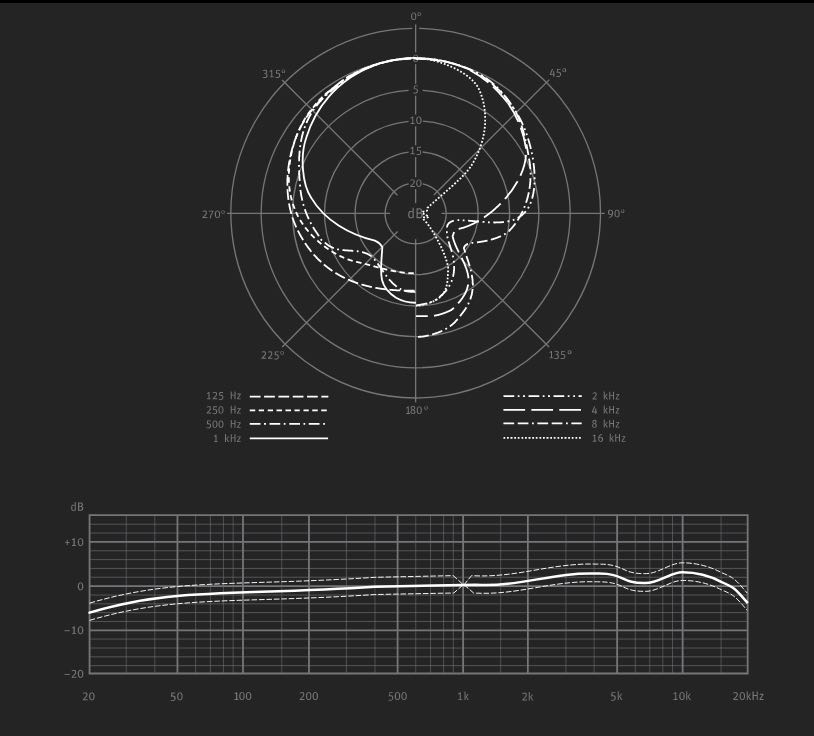 Neumann M147 hardware mic studio rec exhibo test audiofader