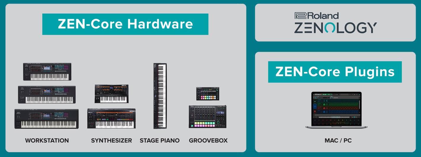 Roland MC-101 ZEN core audiofader