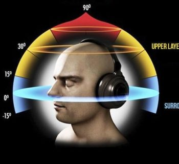 tutorial audio 8d binaural olofonia speciale audiofader