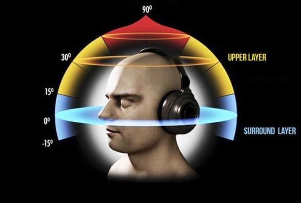 tutorial audio 8d binaural olofonia speciale audiofader