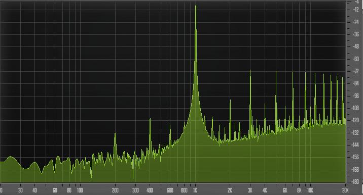 UAD Neve 1084 harmonic distorsion opinions audiofader distorsione armonica
