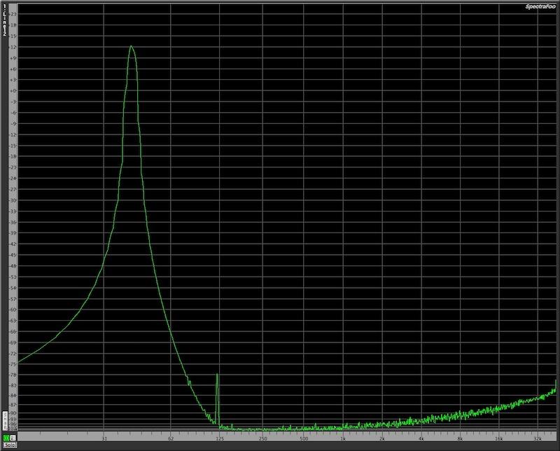 bad dogs p1jensen trafo harmonic distorsion audiofader luca pilla