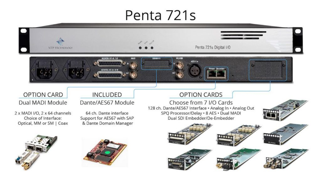 NTP Technology Penta 721s hardware digital dante convertitore converter audiofader