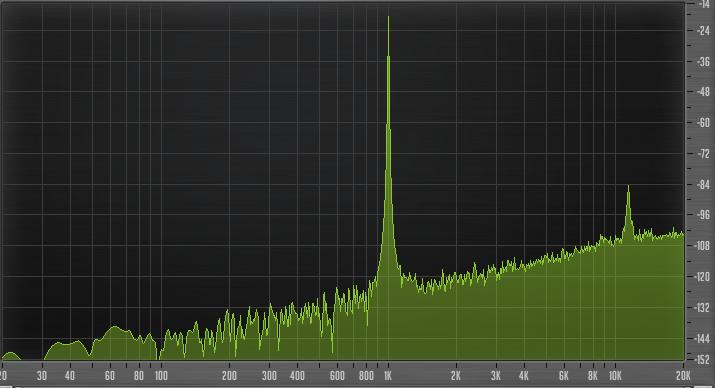 Apogee Symhpony Desktop interfaccia audio pro soundwave recensione test audiofader andrea scansani preamp distorsione armonica