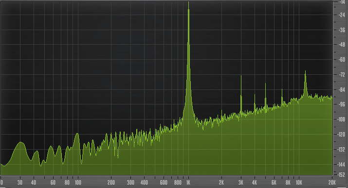 Apogee Symhpony Desktop interfaccia audio pro soundwave recensione test audiofader andrea scansani preamp