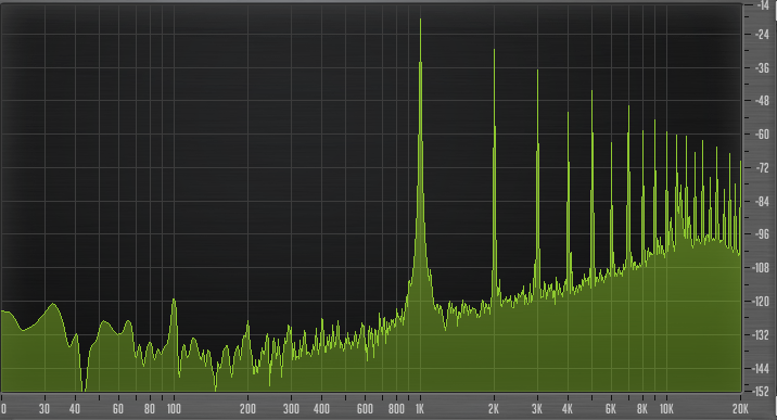 Apogee Symhpony Desktop interfaccia audio pro soundwave recensione test audiofader andrea scansani distorsione armonica