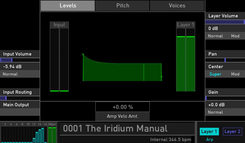 Waldorf Iridium synth review luca pilla audiofader