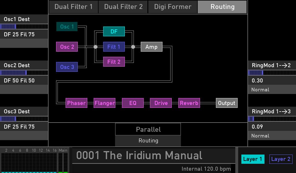 Waldorf Iridium kernels programming audiofader