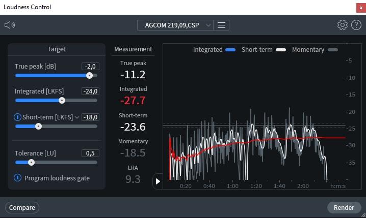 loudness control izotope rx8 post produzione audio restore repair pro studio vincenzo bellanova review recensione test midiware audiofader