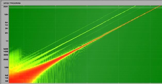 NEVE 2264ALB hardware rack api500 comp limiter mixing funky junk luca pilla test audiofader prezzo
