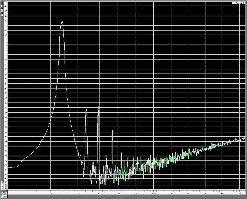 API 312 harmonic distorsion funky junk luca pilla test review recensione audiofader prezzo