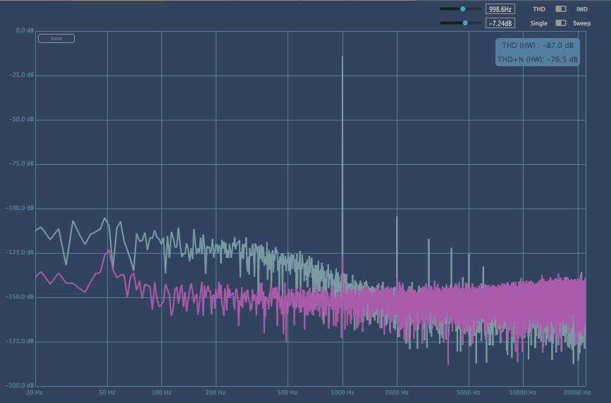 Cranborne Audio Camden EC-1 preamp mojo midiware recording studio audio project audiofader test review recensione andrea scansani fft analysis